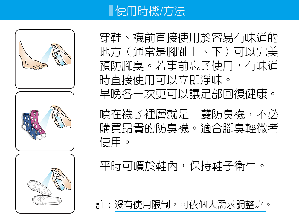 footusuage201803