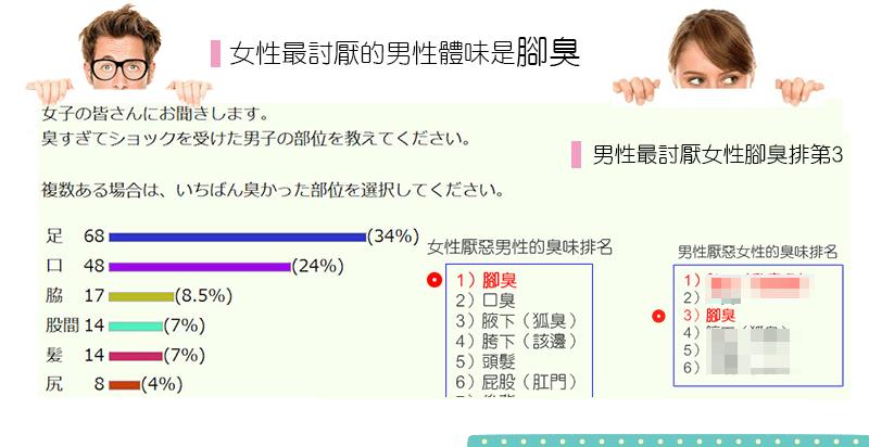 footodor2016-2-1-2-3
