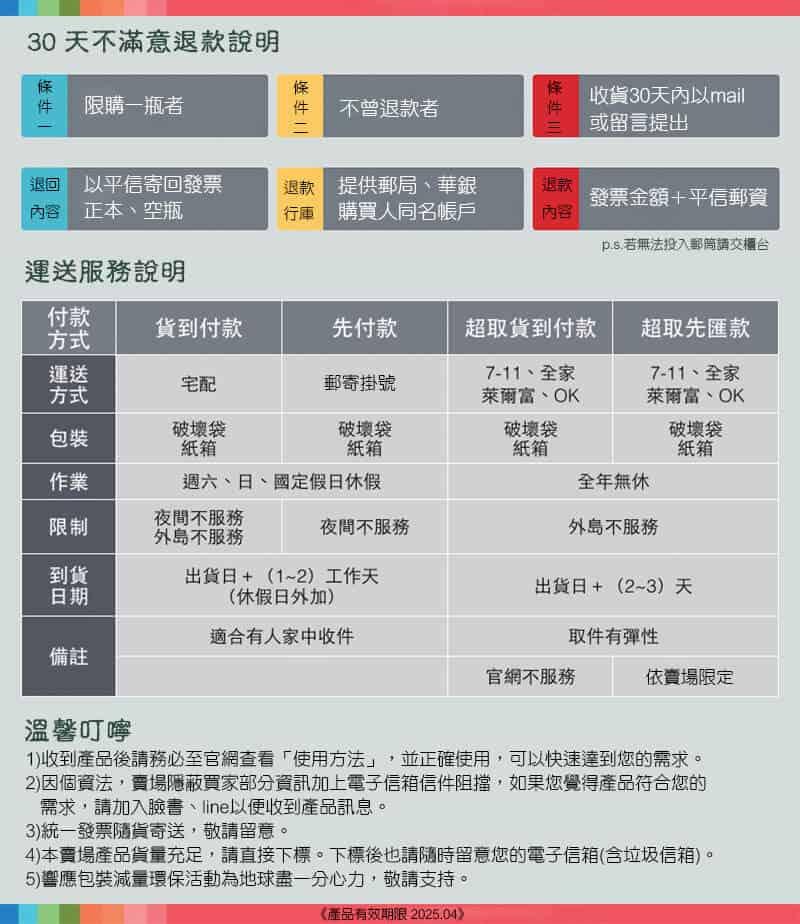 Dr X特惠 (病菌掰) 3入裝 999元免運共省121元
